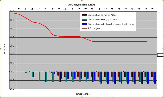 graph grenera